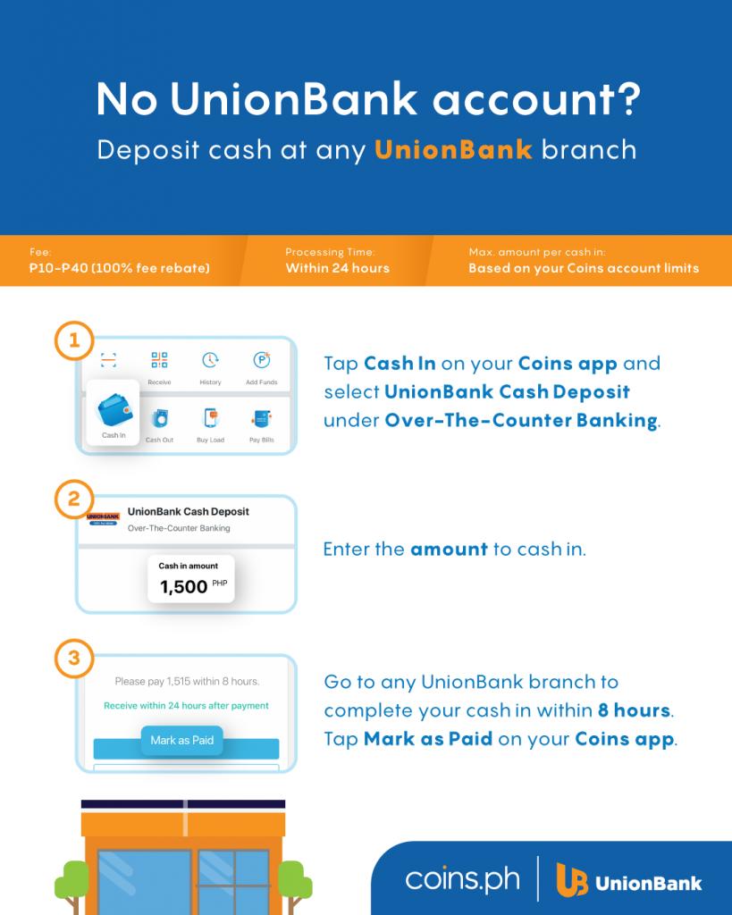 Unionbank coins ph